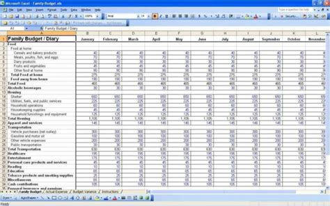 Wedding Budget Australia by Wedding Budget Spreadsheet Spreadsheet Templates For