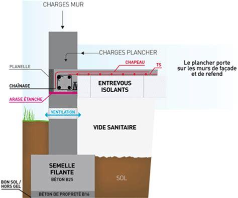 Vide Sanitaire Obligatoire Rt 2012 4694 by Le Vide Sanitaire Construire Ma Maison
