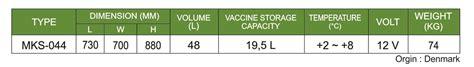 Kulkas Vaksin Tenaga Surya kulkas vaksin tenaga surya harga kulkas vaksin tempat