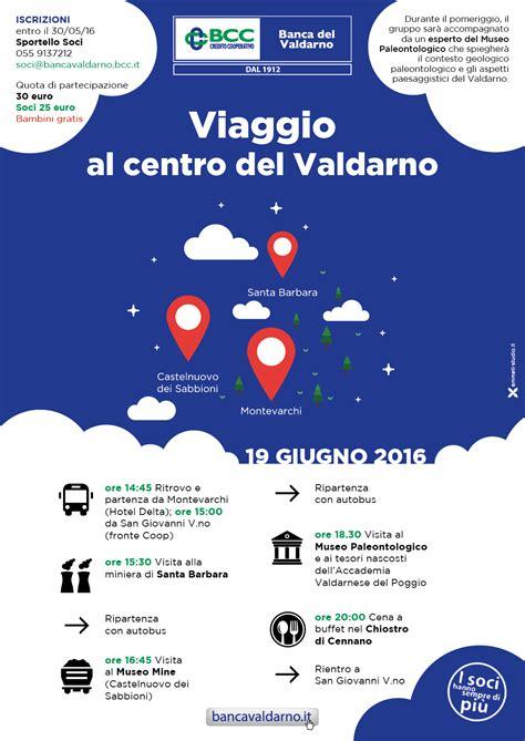Banca Valdarno by Banca Credito Cooperativo Valdarno Home Banking Creditorence