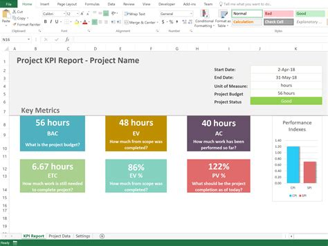 Free Project Management Kpi Report Template Net Daily Kpi Report Template