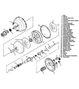 Brake System Exploded View Power Brake Boosters