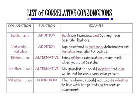 conjunctions in english grammar rules and exles esl buzz