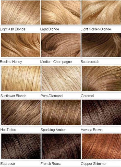 hair highlight color chart allnewhairstyles welche haarfarbe passt zu mir tipps ideen und viele bilder zum vergleichen