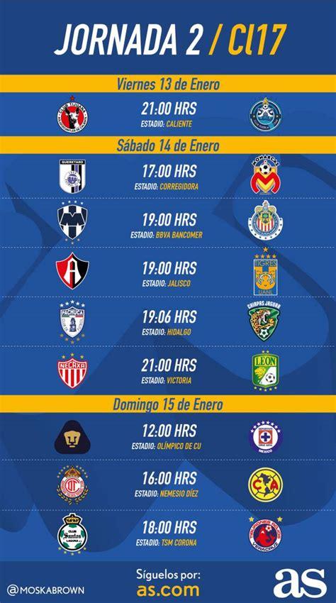 Resultados Y Calendario Fechas Y Horarios De La Jornada 2 Clausura 2017 En La