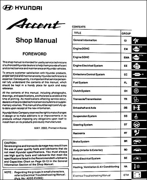 manual repair autos 2006 hyundai accent on board diagnostic system service manual car service manuals 2004 hyundai accent used hyundai accent 2004 petrol 1 6