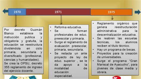 imagenes historicas de venezuela linea del tiempo historia de la educaci 243 n en venezuela