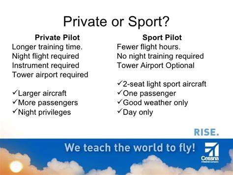 light sport pilot license light sport pilot license cost iron blog