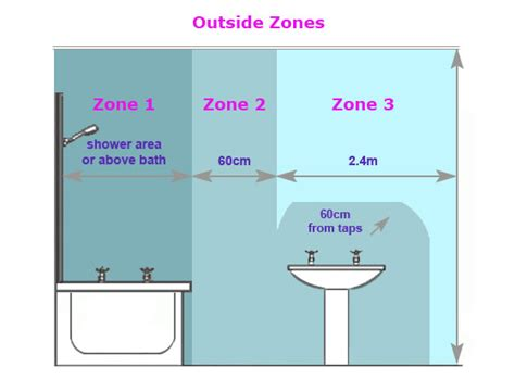 Bathroom Extractor Fan Zone 1 Uk Bathroom Zones And Wiring Regulations For Extractor Fans