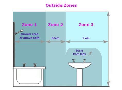 uk bathroom zones  wiring regulations  extractor fans
