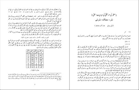 Official Letter In Urdu How To Write A Letter Format In Urdu Cover Letter Templates