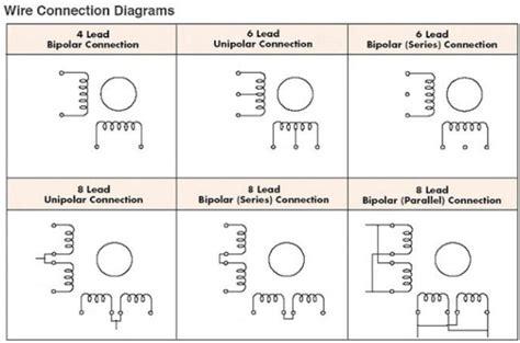 stepper motors wiring   bipolar stepper motor protoneerconz
