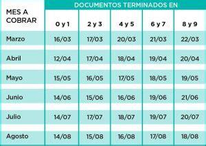 salario familiar fecha de cobro septiembre asignaciones familiares quot fechas de cobro de marzo a