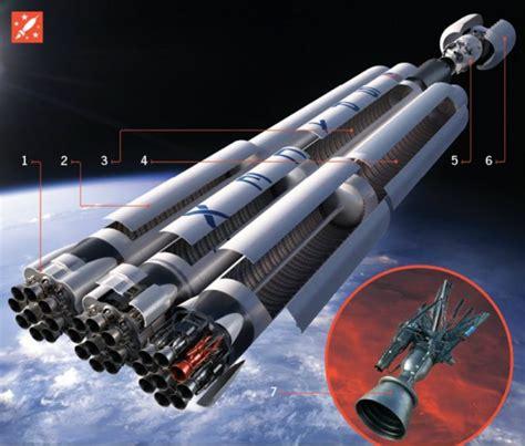 raptor engine spacex s mars rocket engine raptor traveling to test site