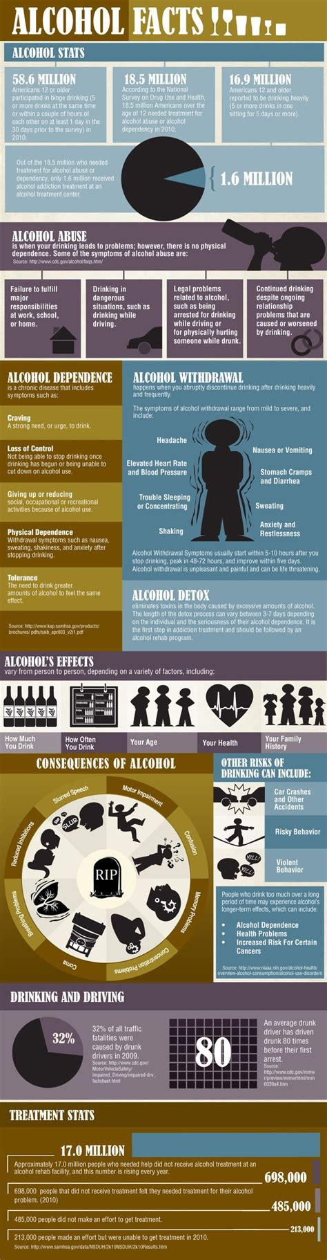 How To Detox From Abuse by 41 Best Images About Substance Abuse Prevention Activities
