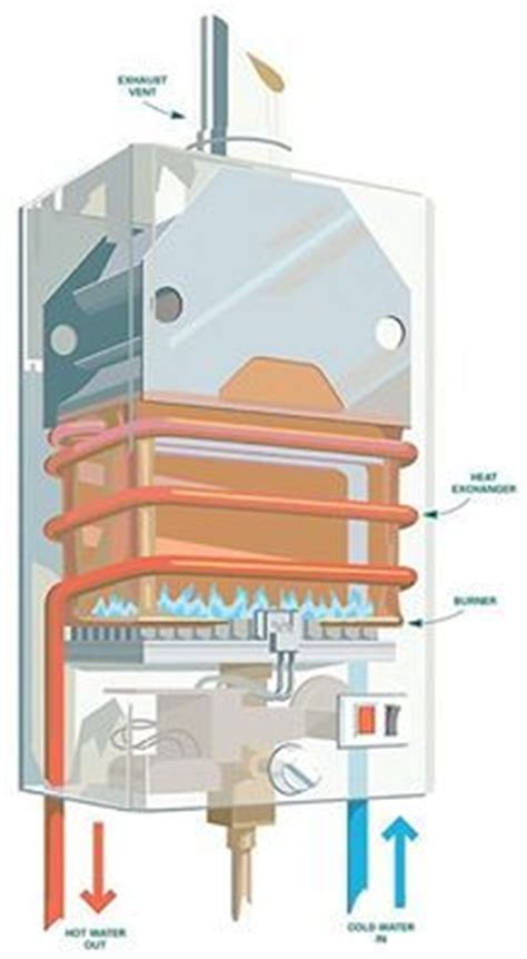 17 best ideas about water heaters on pinterest | home
