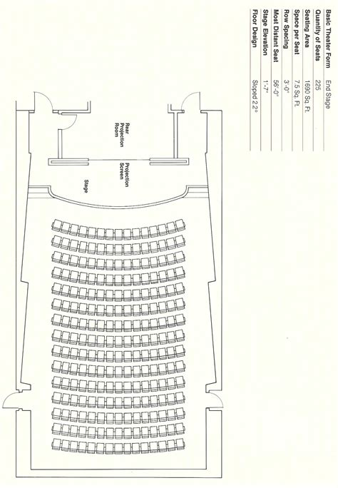 thrust stage diagram parts of a stage proscenium exle theatre solutions inc