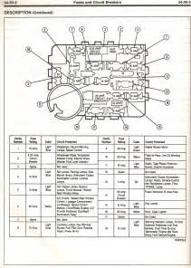 ford fuse box diagram free ford fuse box diagram
