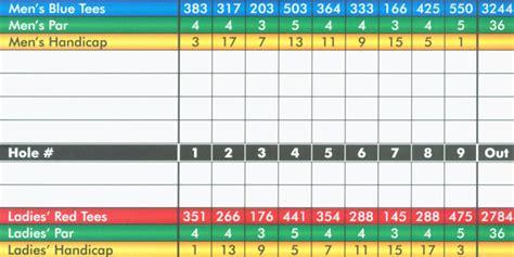 Printable 9 Hole Golf Scorecard Uma Printable Custom Golf Scorecard Template