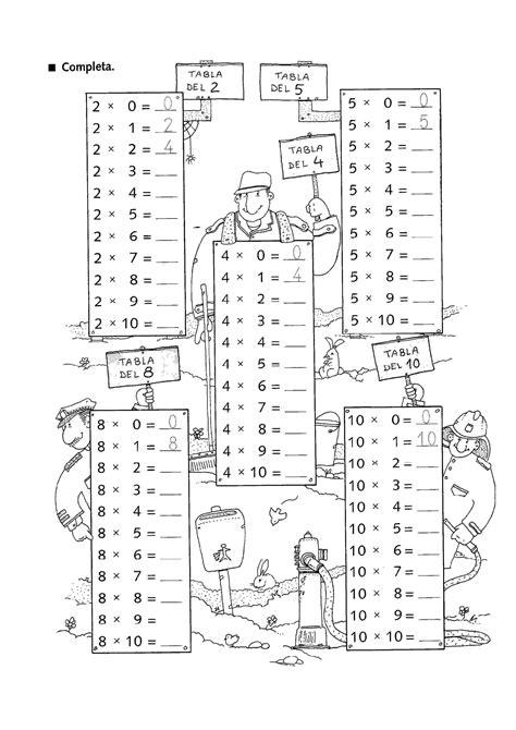 Exercices à imprimer pour les enfants. Multiplications fun