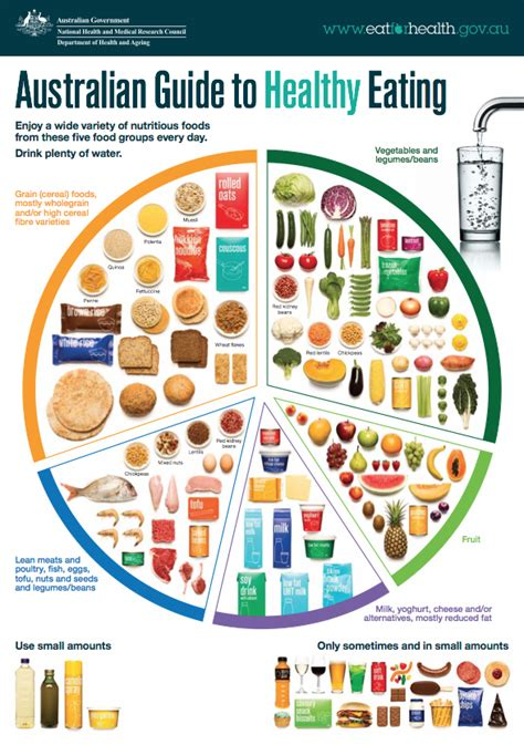 vegetables 2013 summary the five food groups healthy