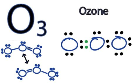 ozone electron dot diagram o3 lewis structure how to draw the dot structure for o3