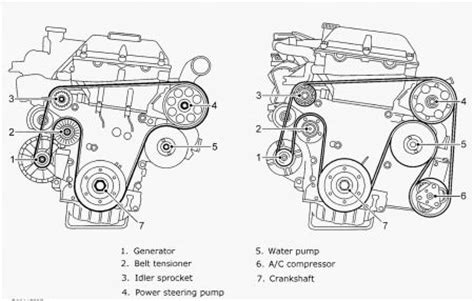 hyundai engine diagram of 1 6l | get free image about