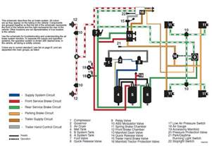 Brake System Schematic Freightliner Air Brake System Diagram