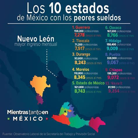 emplacamiento estado de méxico 2015 los 10 estados de m 233 xico con los peores sueldos
