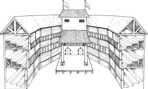 coloring page of globe theater theatre coloring pages google search vms interactive