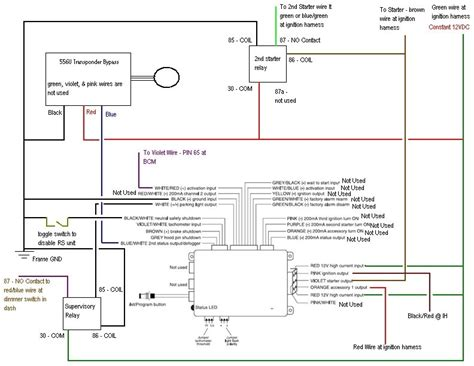 python car starter wiring diagram car starter battery