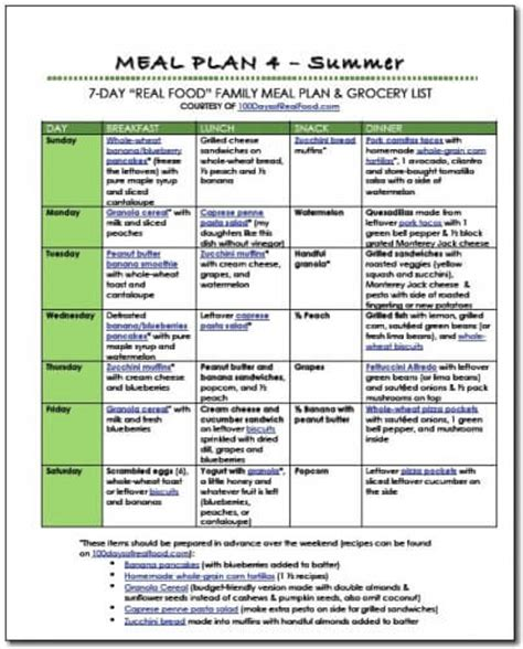 shopping archives 100 days of real food free summer real food meal plan 187 100 days of real food