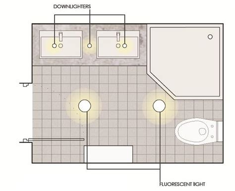 design bathroom layout delightful bathroom layout designer 5 bathroom layout