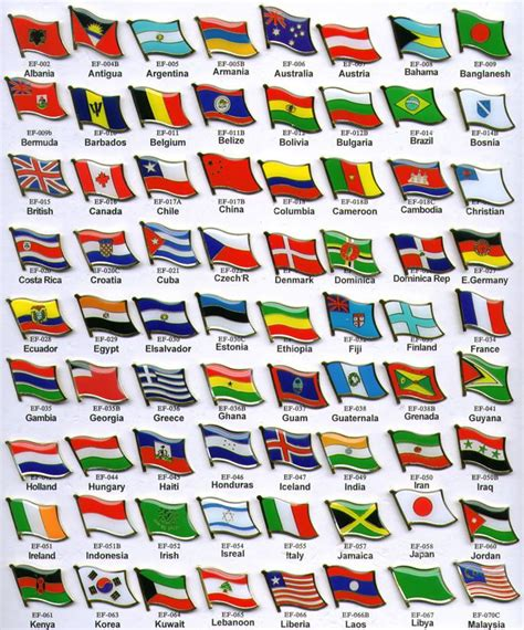 flags of the world to buy 225 best flags of the world images on pinterest flags