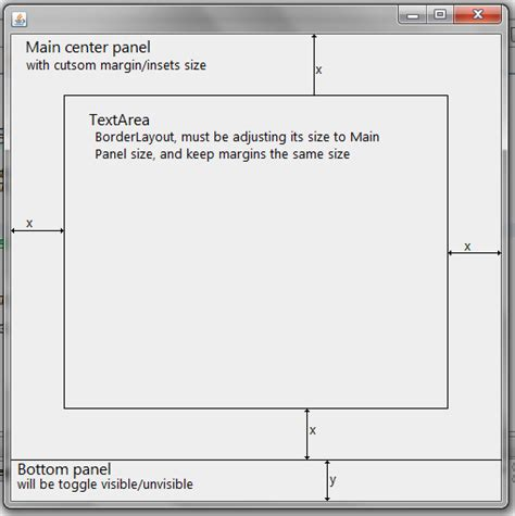 java swing jpanel swing java jpanel with margins and jtextarea inside
