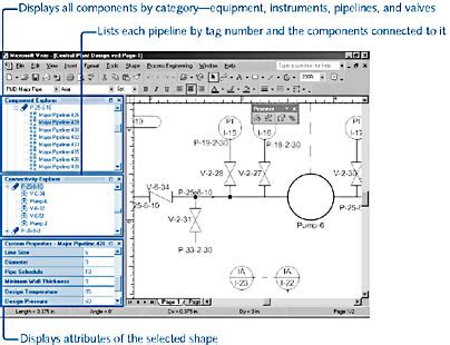 visio process engineering shapes using the process engineering solution microsoft visio