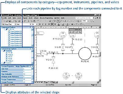 visio process engineering visio wiring diagram and