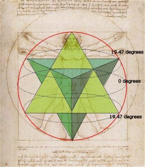 pattern energy rating the vitruvian man and da vinci s merkaba utaot