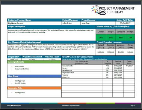 Program Management Status Report Template