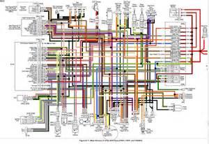 softail coil wiring softail wiring diagram free