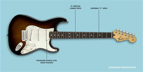 best squier strat fender stratocaster buying guide 7 strat models compared