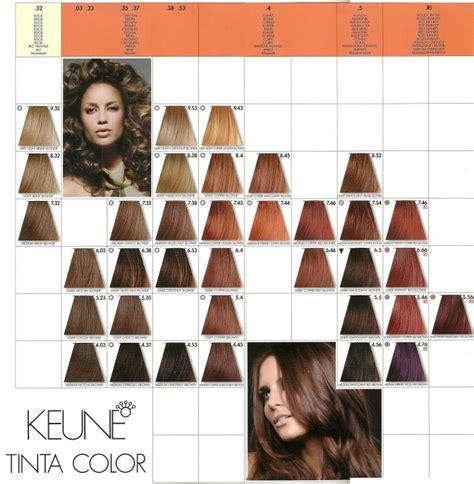 keune 7 32 color dark brown hairs