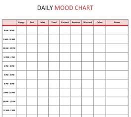 mood log template daily mood chart mental health worksheet therapy