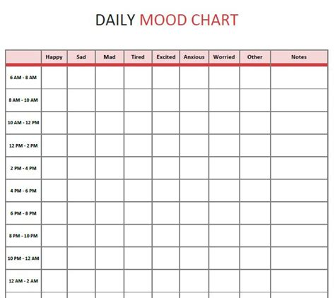 Daily Mood Chart Mental Health Worksheet Therapy Pinterest Daily Mood Mental Health And Bipolar Mood Chart Template