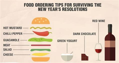 new year food order food ordering tips for surviving the new year s resolutions