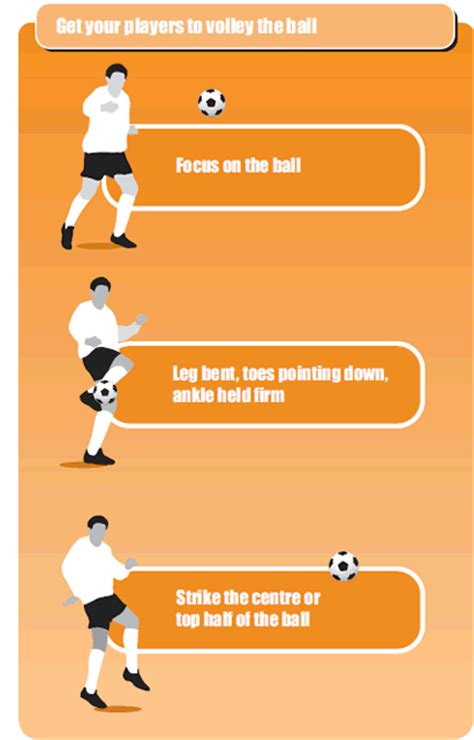 soccer coaching tips to improve volley skills soccer