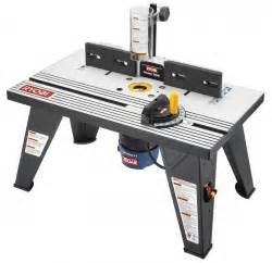 How To Use Router Table by One World Technologies Recalls Throat Plates Sold With