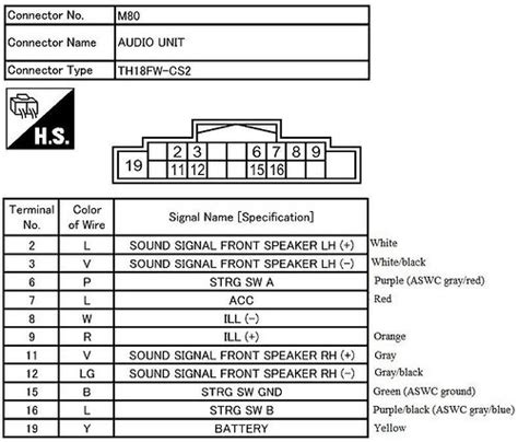 kenwood dnx8120 wiring diagram wiring diagram and