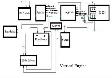 zongshen 125cc engine wiring diagram html auto engine