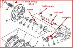 solved 2005 yz 125 clutch assembly problem fixya